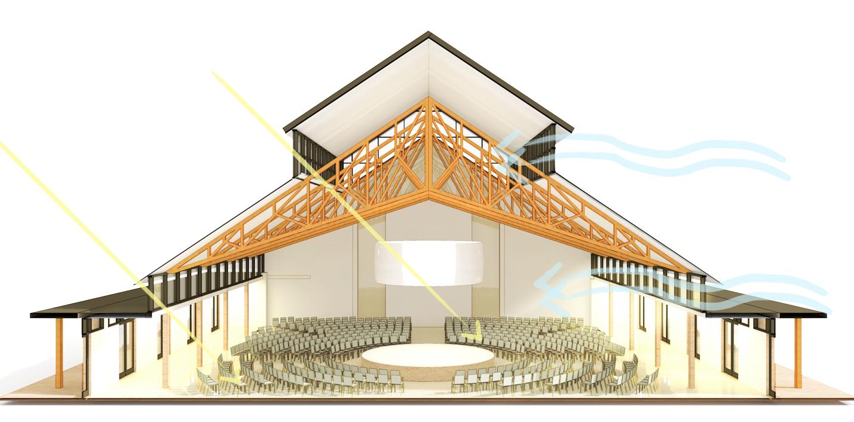 The Sustainable Church Futurechurchbeck